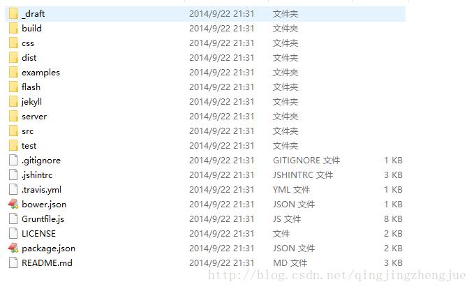 这是下载的压缩包中的文件列表截图